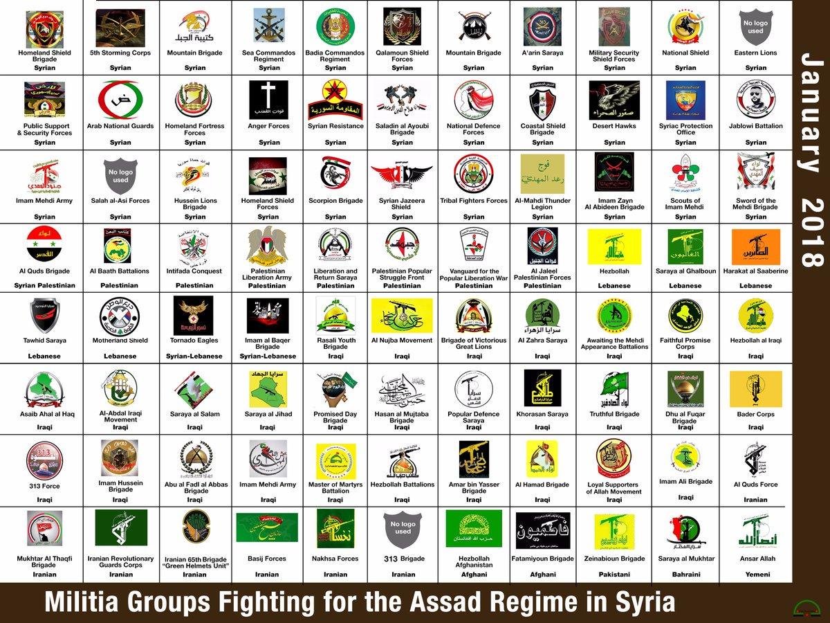 Les milices chiites pro-iraniennes présentes en Syrie